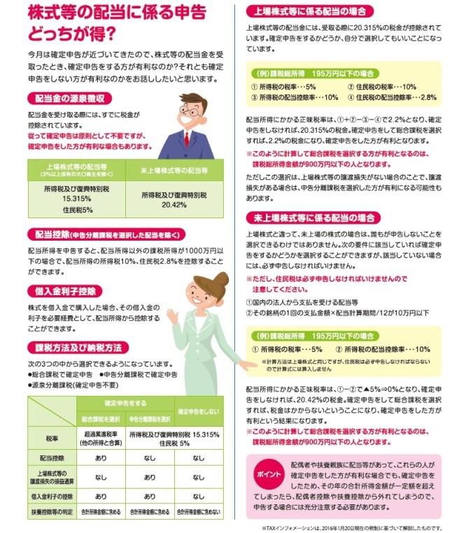 税理士業務の情報提供