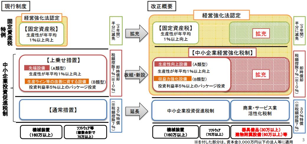 中小企業 税理士 福岡